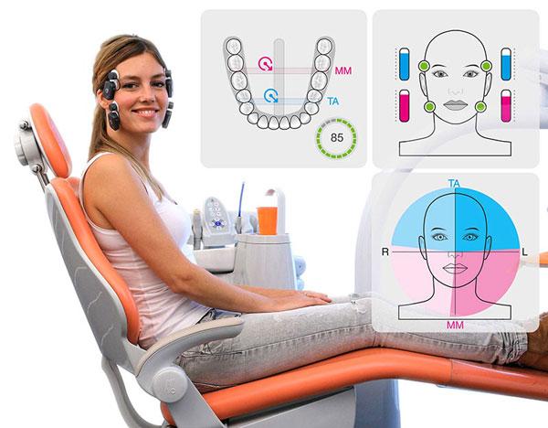 Teethan - Dental Clinic Torino